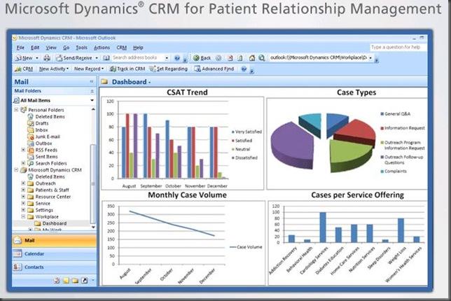 microsoft dynamics crm partners